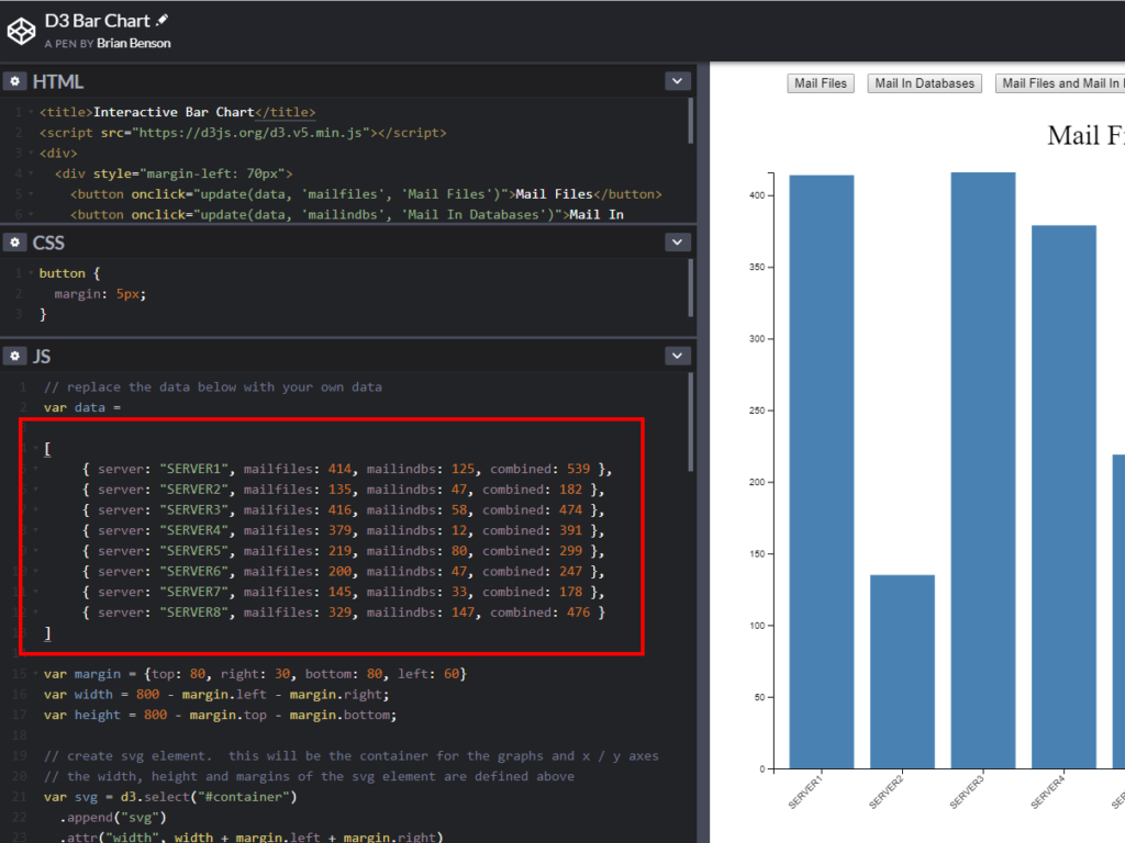 Creating A Bar Chart With Domino And D3 – HELP Software, Inc